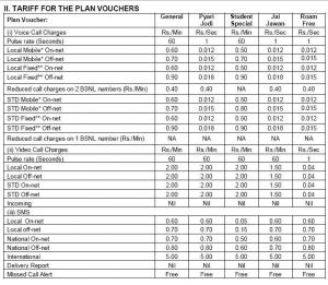BSNL-Prepaid-Mobile-Tariff-wef-22-JAN-2013