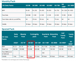 MTNL-3G-Data-Packs-as-on-5-March-2013