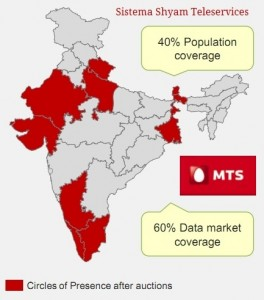 MTS LTE Roll out for More Coverage, Smartphone Penetration