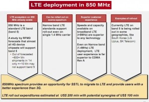 SSTL-LTE-Plan