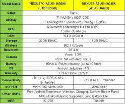 Nexus-7-2013-SPECIFICATIONS-PRICING