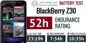 BlackBerry Z30 Battery Review