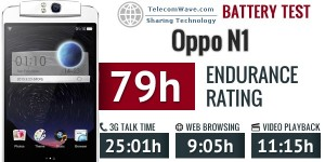 Oppo N1 battery review
