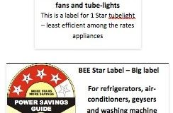 BEE Star Rating Program Explained