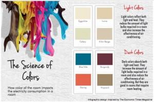 Colors-Effect-on-AC-Power-Consumption