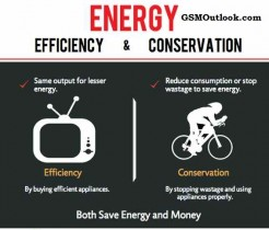 energy-efficiency-and-conservation