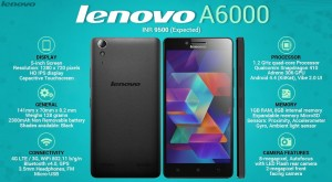 Lenovo-A6000-Specifications