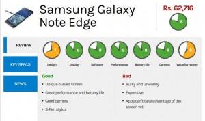 samsung_galaxy_note_edge_Specs